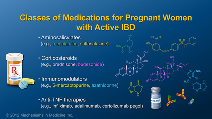 ibd medication guide - 720×405
