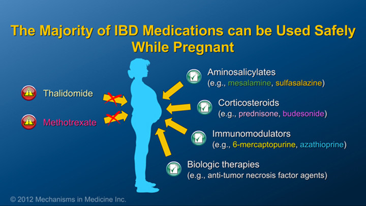 IBD Medications when Pregnant