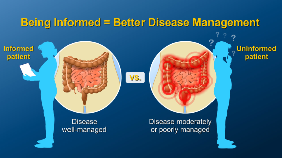Slide Show - Goals of IBD Management